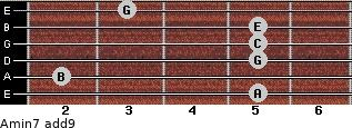 Amin7(add9) for guitar on frets 5, 2, 5, 5, 5, 3