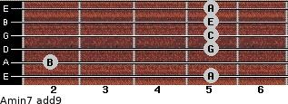 Amin7(add9) for guitar on frets 5, 2, 5, 5, 5, 5