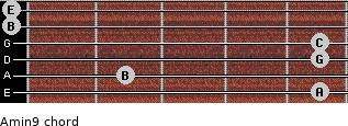 Amin9 for guitar on frets 5, 2, 5, 5, 0, 0