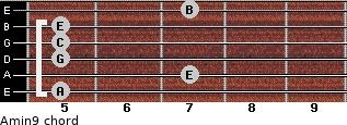 Amin9 for guitar on frets 5, 7, 5, 5, 5, 7