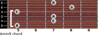 Amin9 for guitar on frets 5, 7, 7, 5, 8, 7