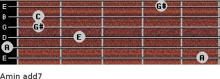 Amin(add7) for guitar on frets 5, 0, 2, 1, 1, 4