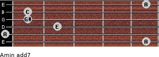 Amin(add7) for guitar on frets 5, 0, 2, 1, 1, 5