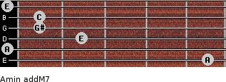 Amin(addM7) for guitar on frets 5, 0, 2, 1, 1, 0