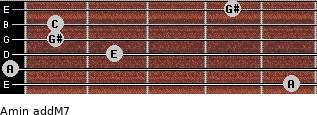 Amin(addM7) for guitar on frets 5, 0, 2, 1, 1, 4