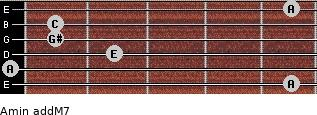 Amin(addM7) for guitar on frets 5, 0, 2, 1, 1, 5