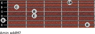 Amin(addM7) for guitar on frets 5, 0, 2, 2, 1, 4