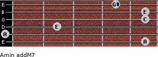 Amin(addM7) for guitar on frets 5, 0, 2, 5, 5, 4