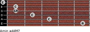 Amin(addM7) for guitar on frets 5, 3, 2, 1, 1, 0