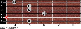 Amin(addM7) for guitar on frets 5, x, 6, 5, 5, 4