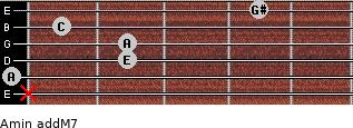 Amin(addM7) for guitar on frets x, 0, 2, 2, 1, 4