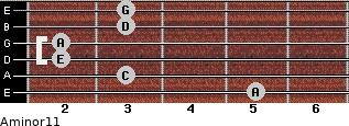 Aminor11 for guitar on frets 5, 3, 2, 2, 3, 3