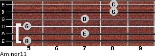 Aminor11 for guitar on frets 5, 7, 5, 7, 8, 8