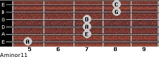 Aminor11 for guitar on frets 5, 7, 7, 7, 8, 8