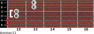 Aminor11 for guitar on frets x, x, 12, 12, 13, 13