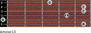 Aminor13 for guitar on frets 5, 0, 4, 5, 5, 3