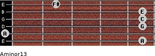 Aminor13 for guitar on frets 5, 0, 5, 5, 5, 2