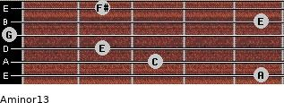 Aminor13 for guitar on frets 5, 3, 2, 0, 5, 2