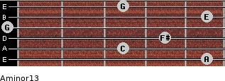 Aminor13 for guitar on frets 5, 3, 4, 0, 5, 3