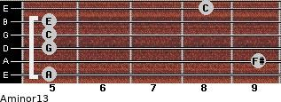 Aminor13 for guitar on frets 5, 9, 5, 5, 5, 8