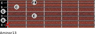 Aminor13 for guitar on frets x, 0, 2, 0, 1, 2