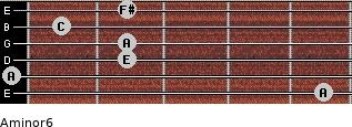 Aminor6 for guitar on frets 5, 0, 2, 2, 1, 2