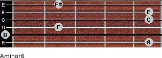 Aminor6 for guitar on frets 5, 0, 2, 5, 5, 2