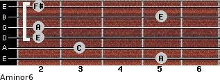 Aminor6 for guitar on frets 5, 3, 2, 2, 5, 2