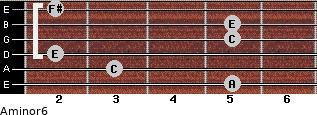 Aminor6 for guitar on frets 5, 3, 2, 5, 5, 2
