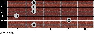 Aminor6 for guitar on frets 5, 7, 4, 5, 5, 5