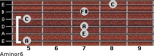 Aminor6 for guitar on frets 5, 7, 7, 5, 7, 8