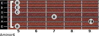 Aminor6 for guitar on frets 5, 9, 7, 5, 5, 5