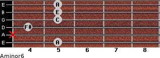 Aminor6 for guitar on frets 5, x, 4, 5, 5, 5