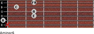 Aminor6 for guitar on frets x, 0, 2, 2, 1, 2