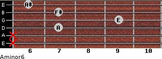 Aminor6 for guitar on frets x, x, 7, 9, 7, 6