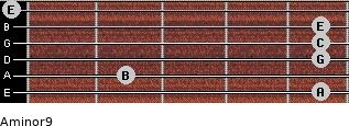 Aminor9 for guitar on frets 5, 2, 5, 5, 5, 0