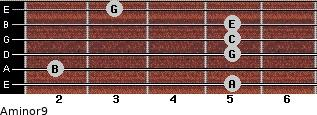 Aminor9 for guitar on frets 5, 2, 5, 5, 5, 3