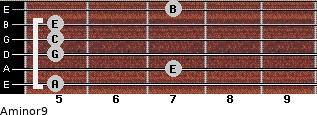Aminor9 for guitar on frets 5, 7, 5, 5, 5, 7