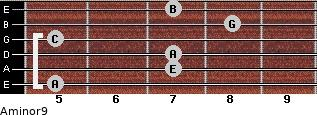 Aminor9 for guitar on frets 5, 7, 7, 5, 8, 7