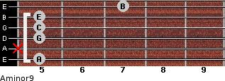 Aminor9 for guitar on frets 5, x, 5, 5, 5, 7