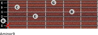 Aminor9 for guitar on frets x, 0, 2, 4, 1, 3