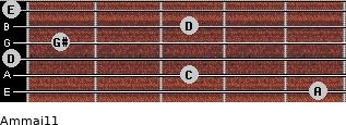 Am(maj11) for guitar on frets 5, 3, 0, 1, 3, 0