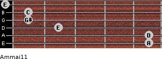 Am(maj11) for guitar on frets 5, 5, 2, 1, 1, 0