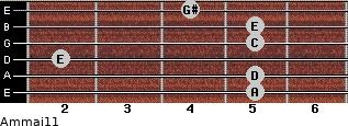 Am(maj11) for guitar on frets 5, 5, 2, 5, 5, 4