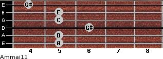 Am(maj11) for guitar on frets 5, 5, 6, 5, 5, 4