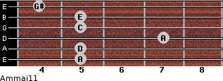 Am(maj11) for guitar on frets 5, 5, 7, 5, 5, 4