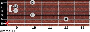 Am(maj11) for guitar on frets x, 12, 10, 9, 9, 10