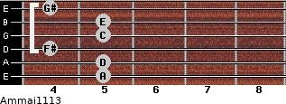Am(maj11/13) for guitar on frets 5, 5, 4, 5, 5, 4