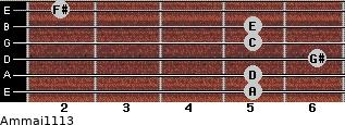 Am(maj11/13) for guitar on frets 5, 5, 6, 5, 5, 2