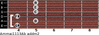 Am(maj11/13)/Ab add(m2) guitar chord